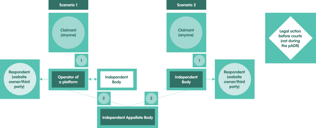schema_session2